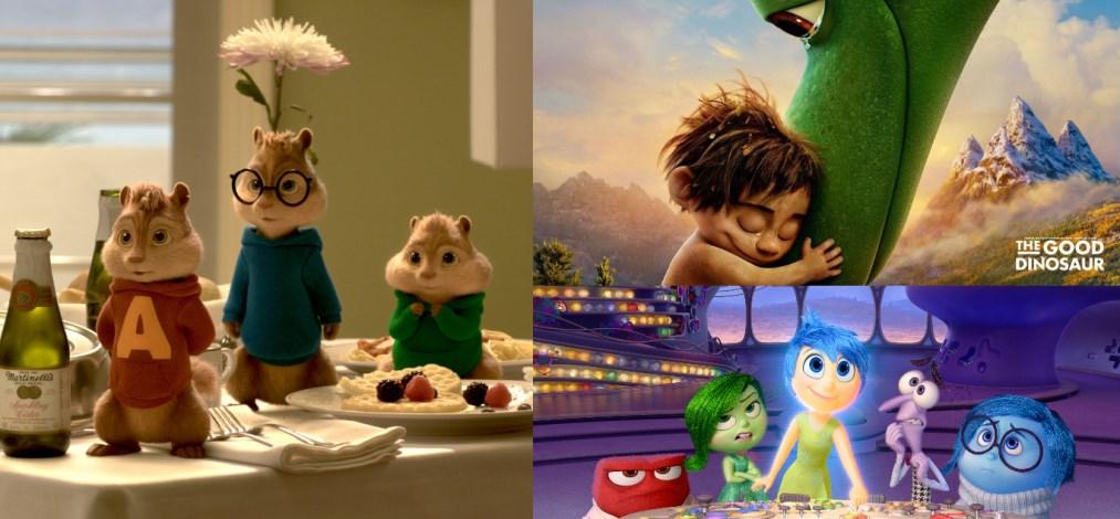 Rai Cuti Sekolah Dengan Filem Animasi Popular Di Astro Best