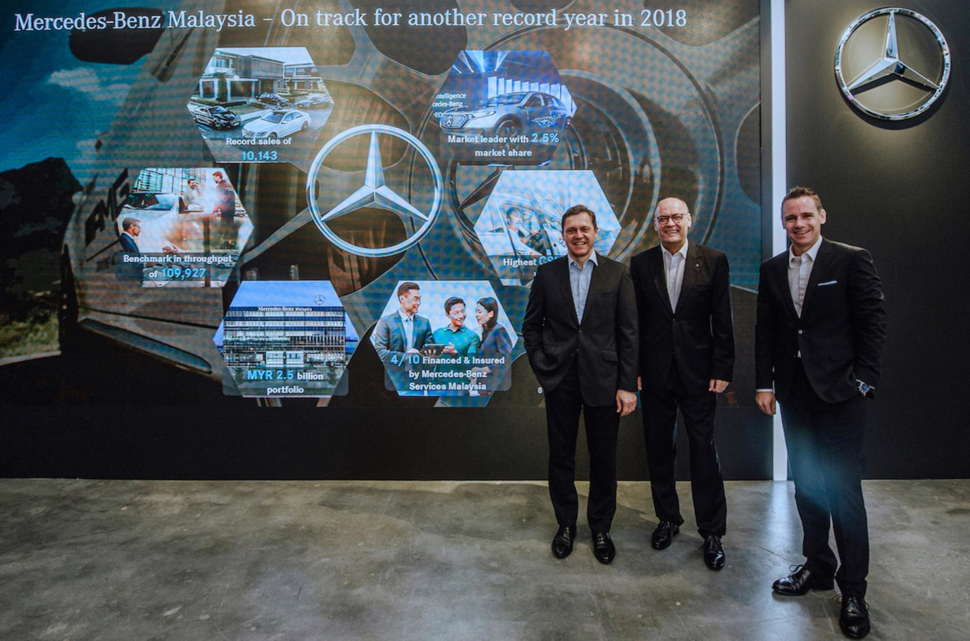 water remains wet as mercedes benz malaysia eclipses its previous sales record
