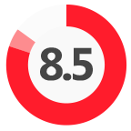 8_5 Rating