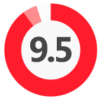 9_5 Rating
