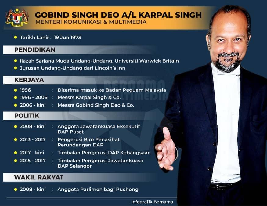 Profile Gobind Singh Deo