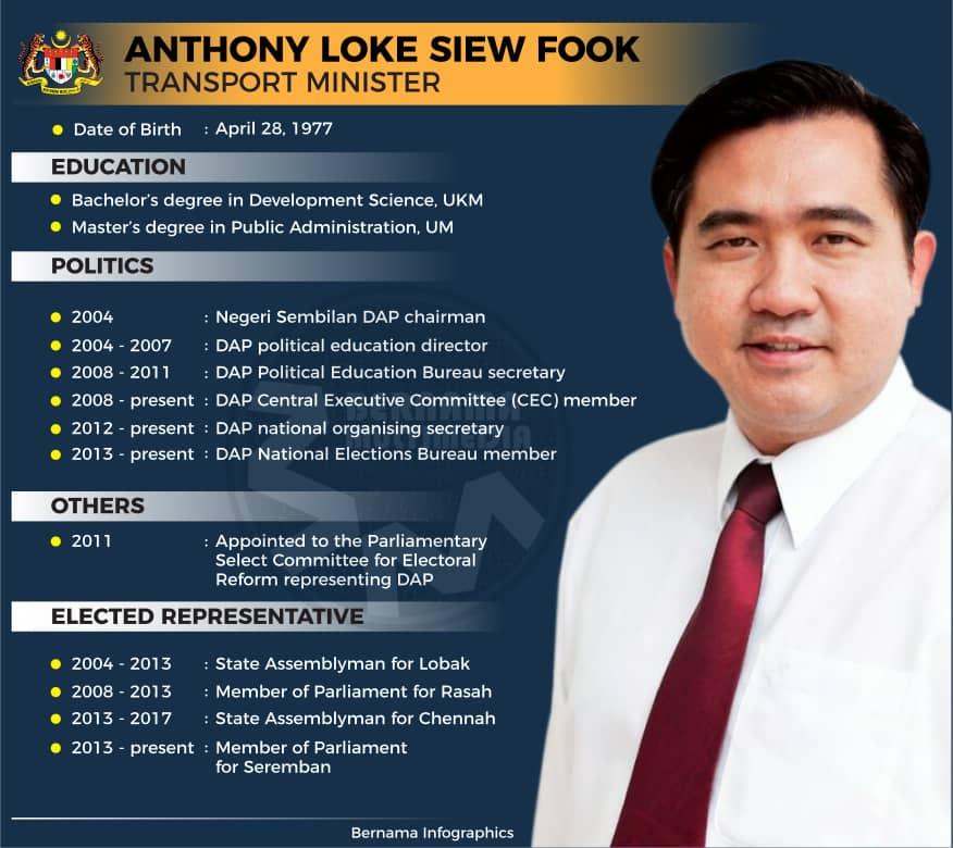 Profile Anthony Loke