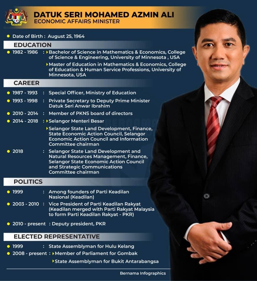 Profile Datuk Seri Mohamed Azmin Ali