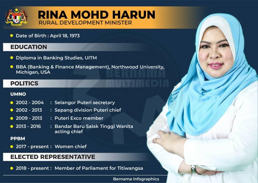 Profile Rina Harun