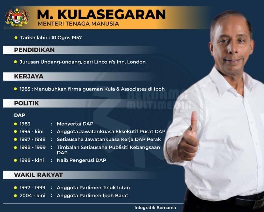 Profile M. Kulasegaran