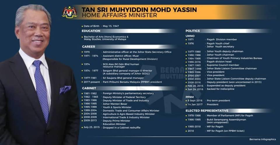 Profile Tan Sri Muhyiddin Yassin