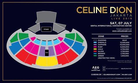 Susun atur kedudukan dan harga tiket konsert.