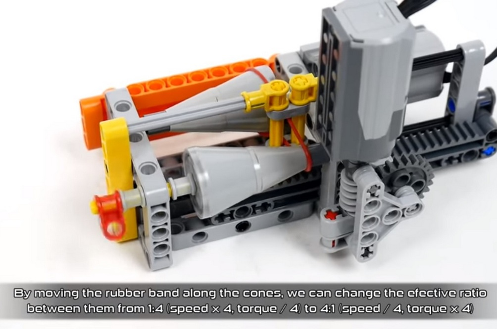 Be Infinitely Mind-Blown With This Lego CVT Example Of Infinite Ratios