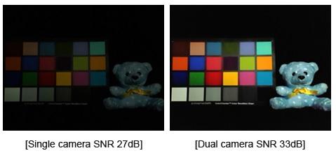 Samsung Galaxy Note 8 berupaya mengambil gambar pada waktu malam dengan lebih jelas.