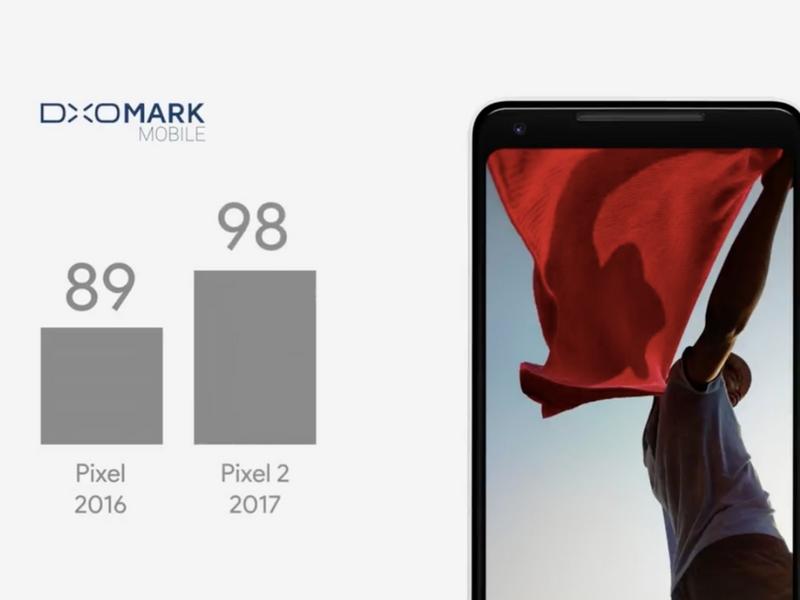 Skor diperoleh Google Pixel 2 'membenam' markah Samsung Galaxy Note 8 dan Apple iPhone 8 Plus yang hanya sekadar 94 skor.