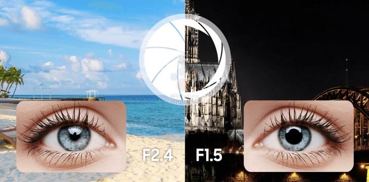 Penyelarasan lensa bertindak seperti mata anda. Inilah konsep 'variable aperture'.