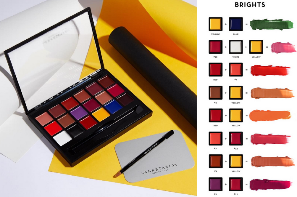 The New Anastasia Beverly Hills Lip Palette Lets You Create Your Own Lip Colours
