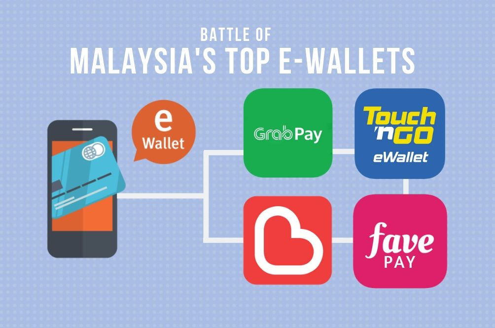 Battle Of Malaysian E-Wallets: Who Offers The Best Service Among All?