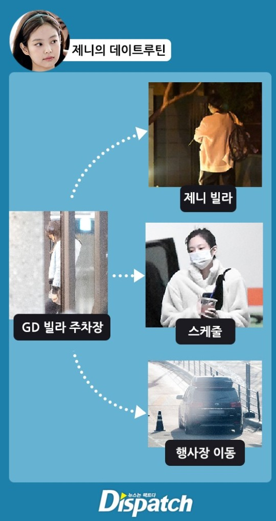 Jennie seen at G-Dragon's house.