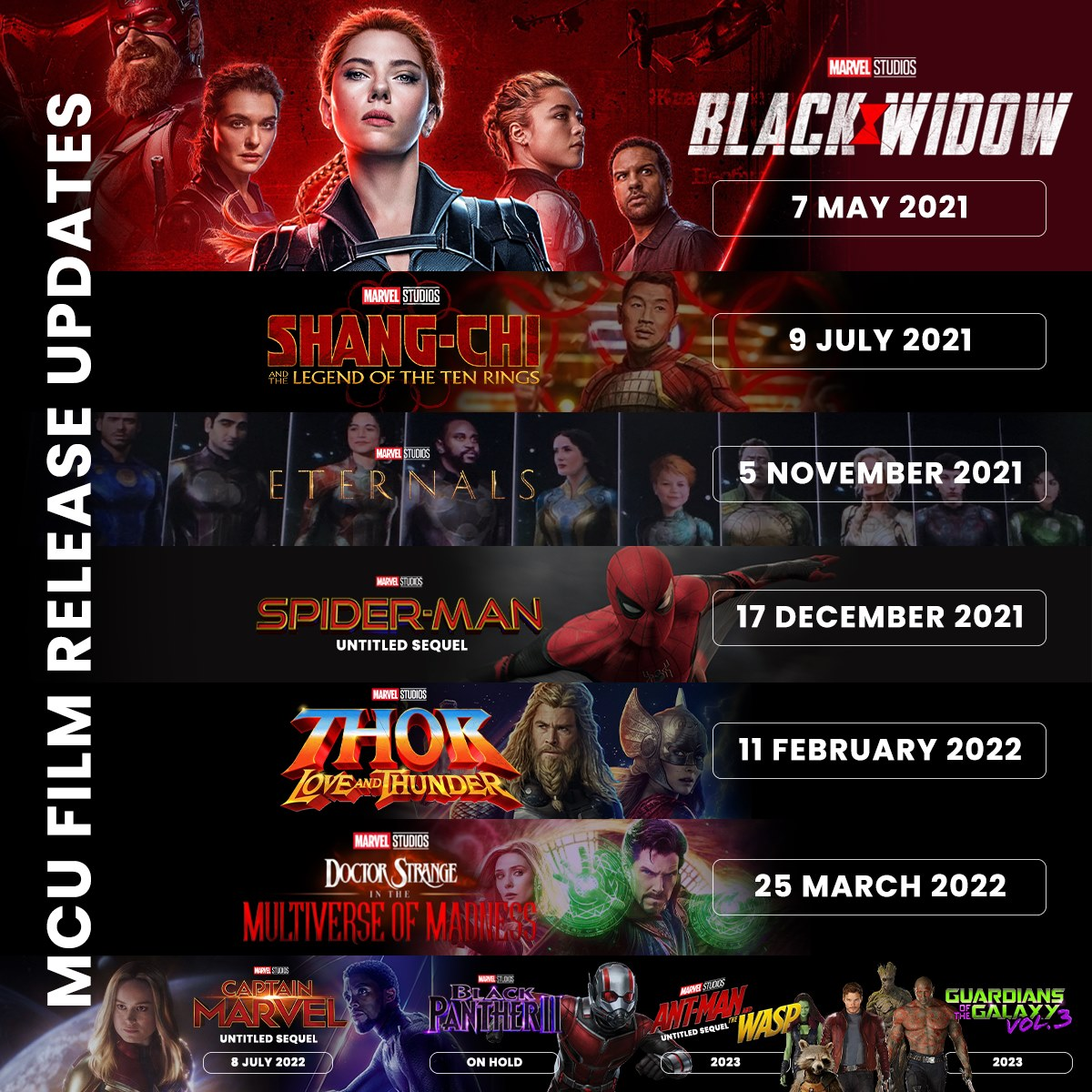 Black Widow' And Other Marvel Films Postponed AGAIN, So No MCU Movies In  2020 | Entertainment | Rojak Daily