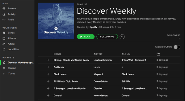 How often do you stream your Discover Weekly playlist?