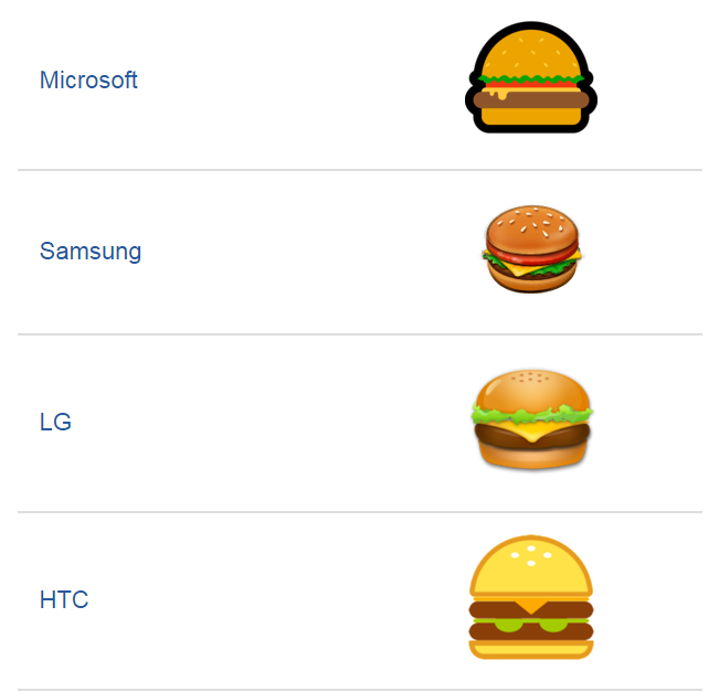 LG and HTC employees must really dislike tomatoes.