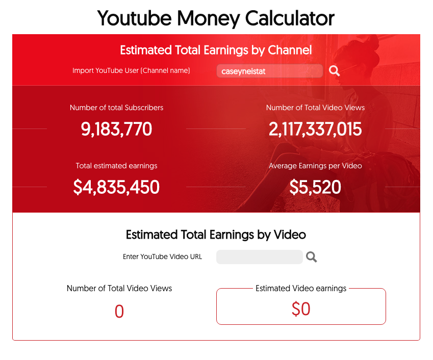 We Bought 500,000 Views For This Video For USD1000 | Lifestyle