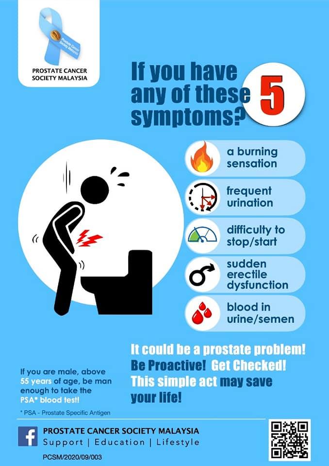Be aware of symptoms