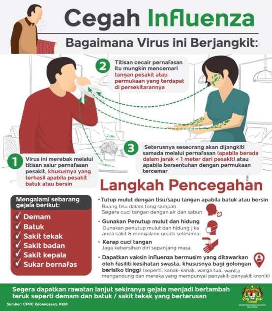 Prevent influenza