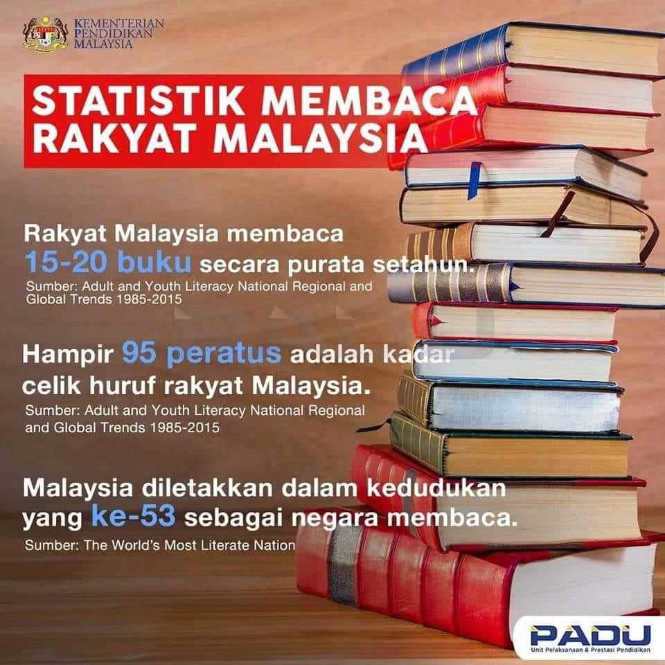 Statistics from 2015