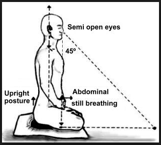The best posture for meditation