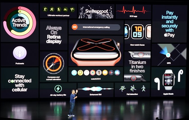 Apple-Watch-3.PNG