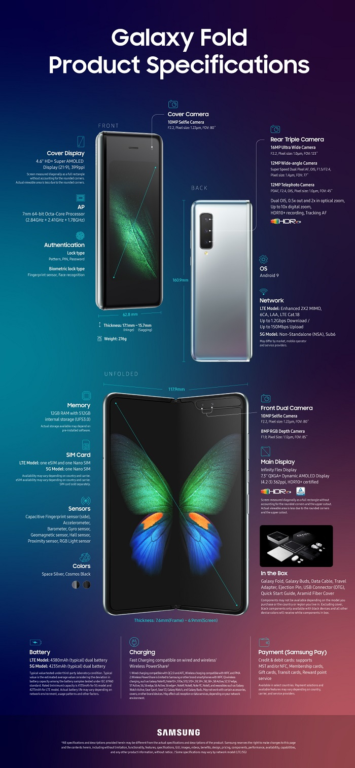 Samsung-Galaxy-Fold-Product-Specifications.jpg