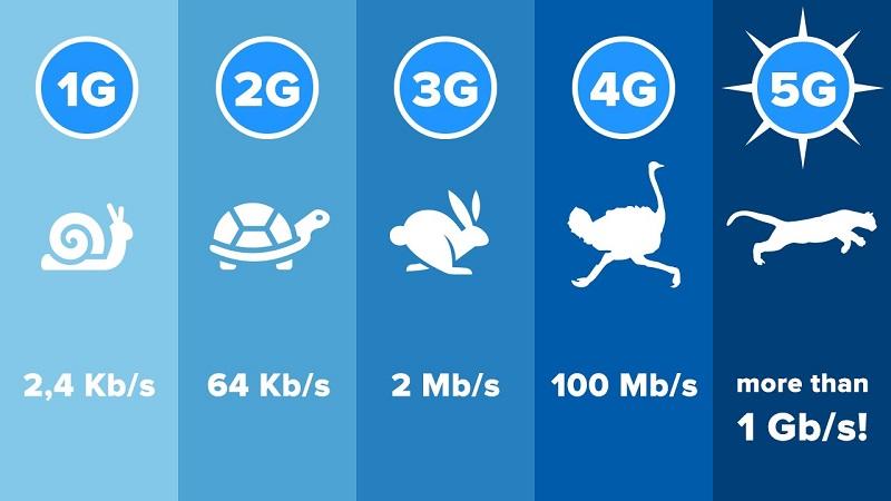 IoT-connectivity-speed.jpg